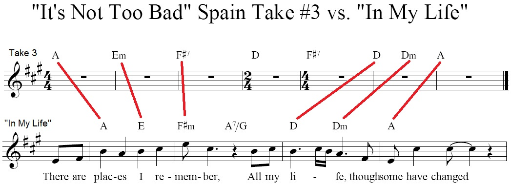 A Comparison Of The Chord Progressions Of Its Not Too Bad Spain